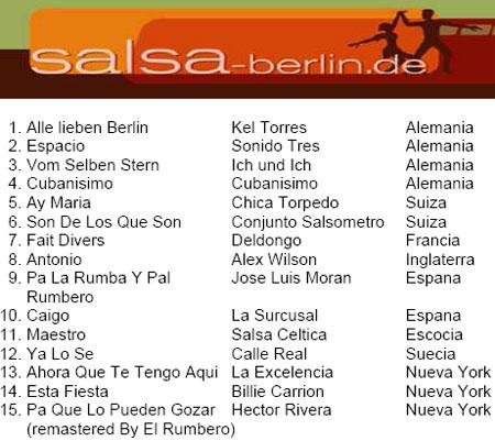 Playlist Salsa desde Europa & Nueva York